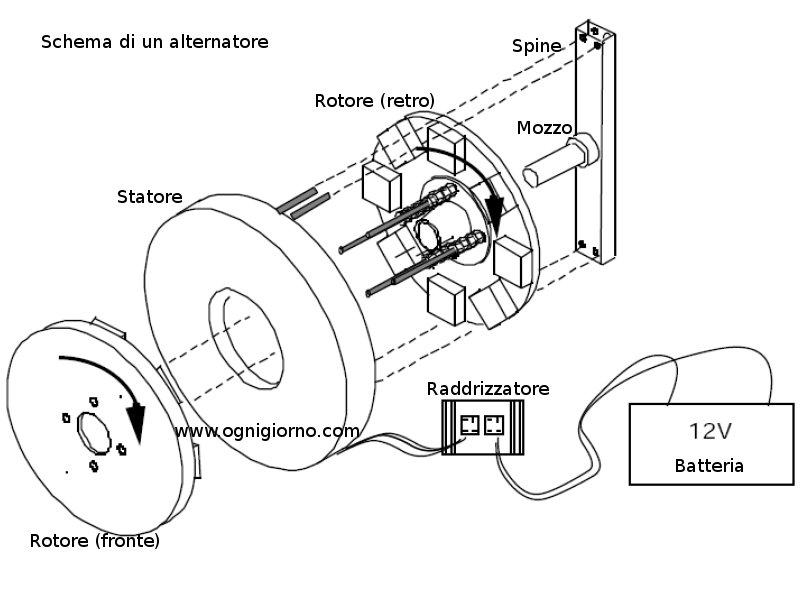 Schema interno alternatore auto